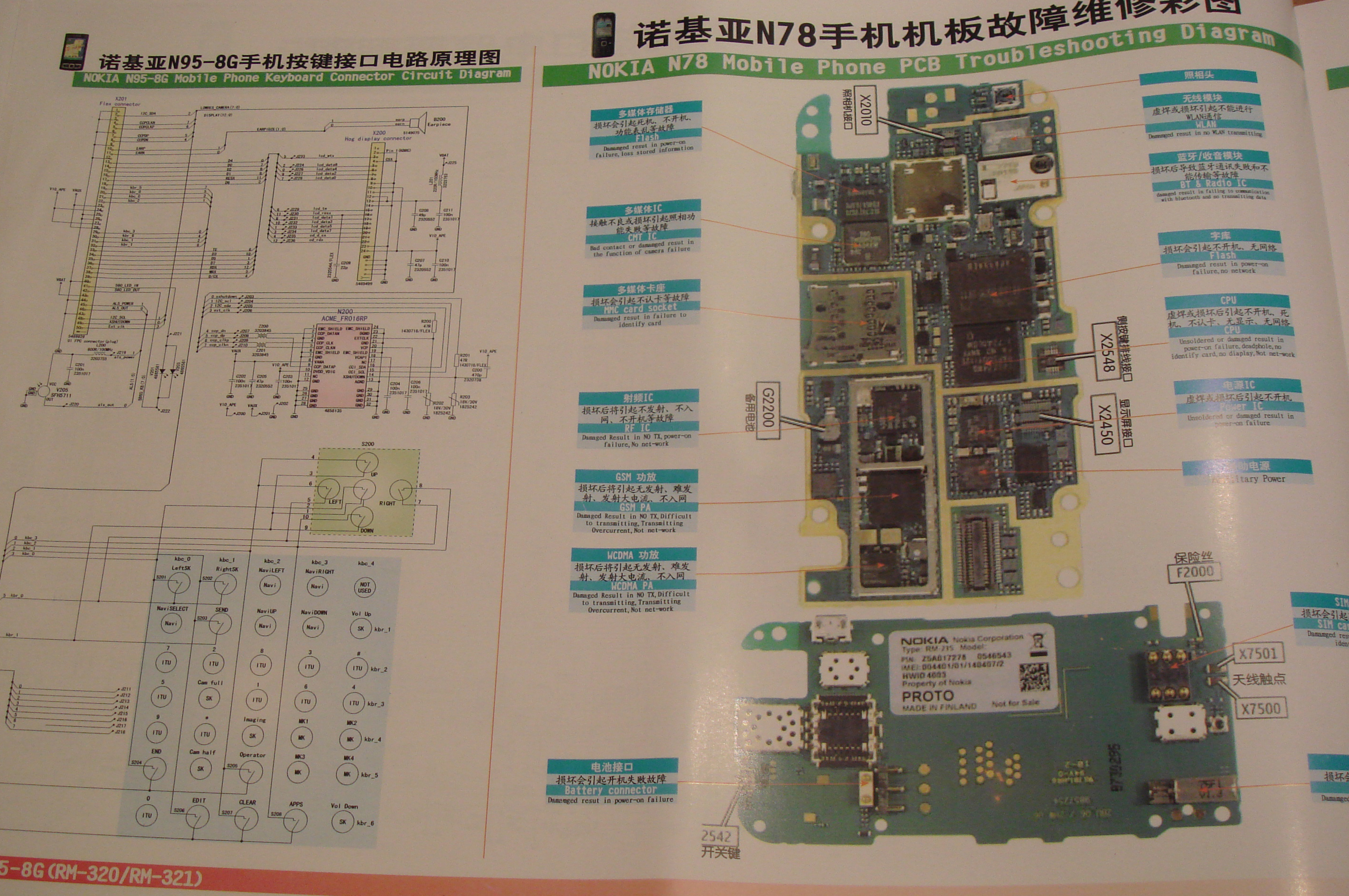 Circuit Diagram Nokia 3310 Wiring Library 6610 Lcd Interface With At89c51 Schematics Bunnies Blog