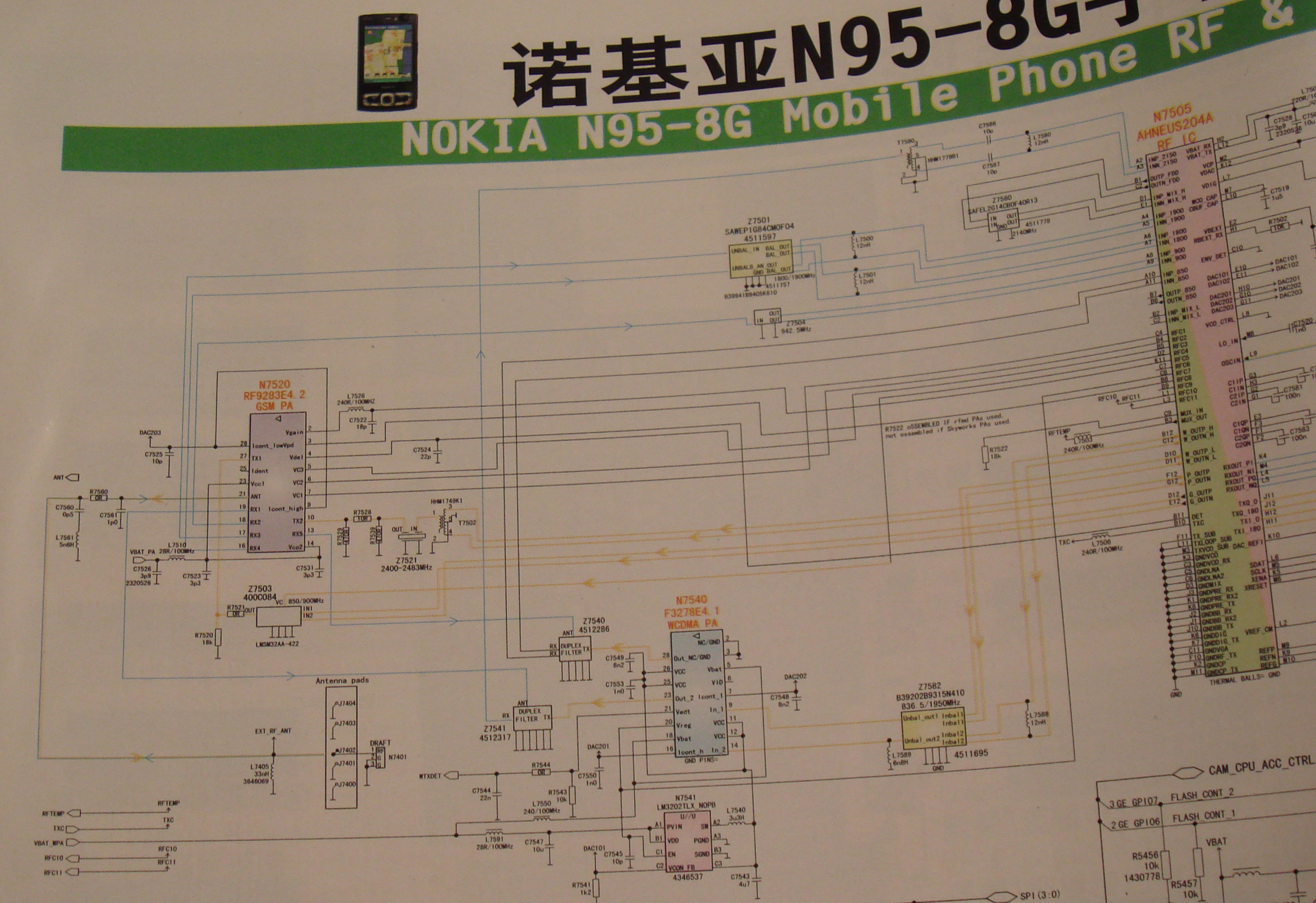 Nokia Schematics bunnies blog