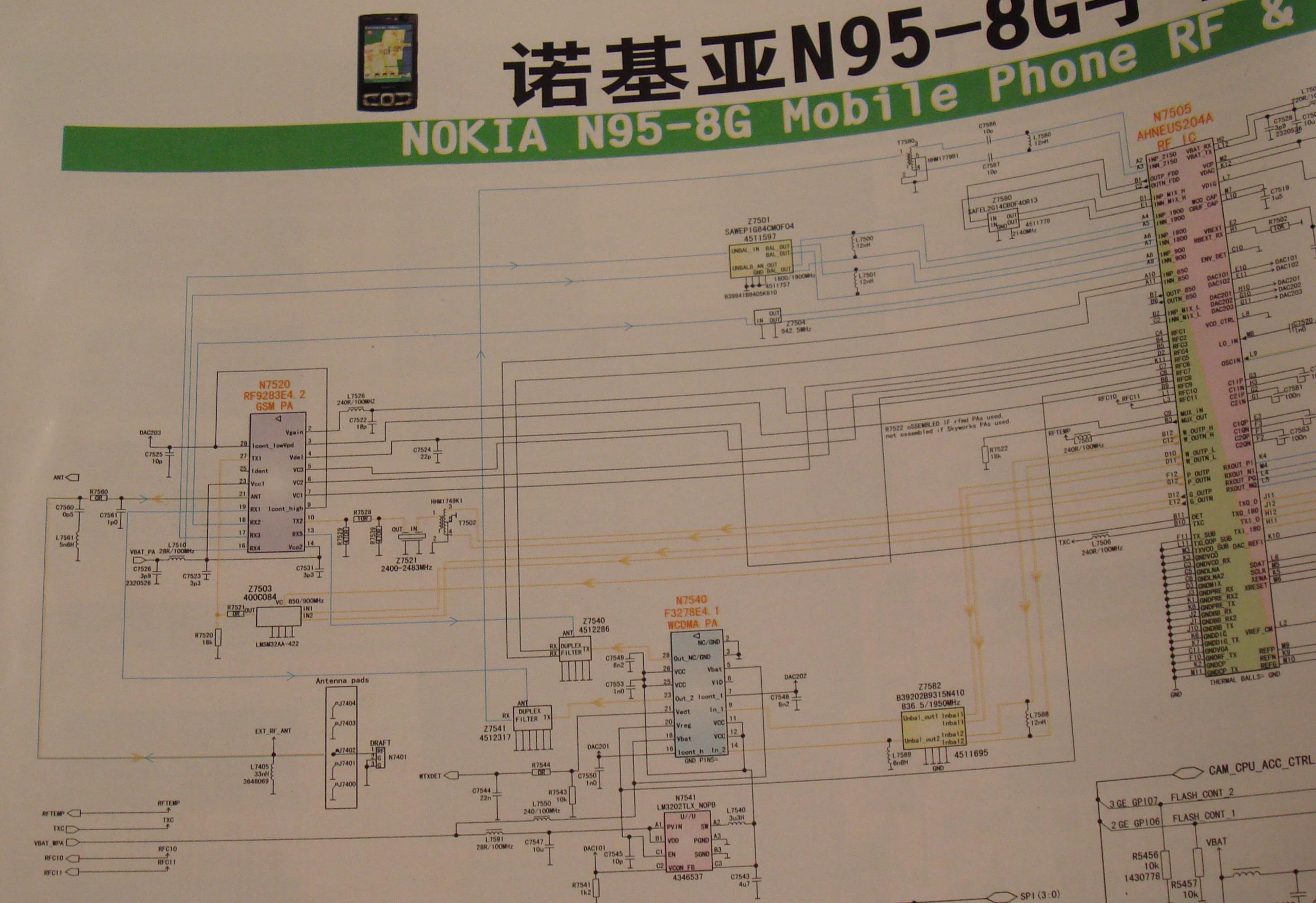 Nokia Schematics! « bunnie's blog on